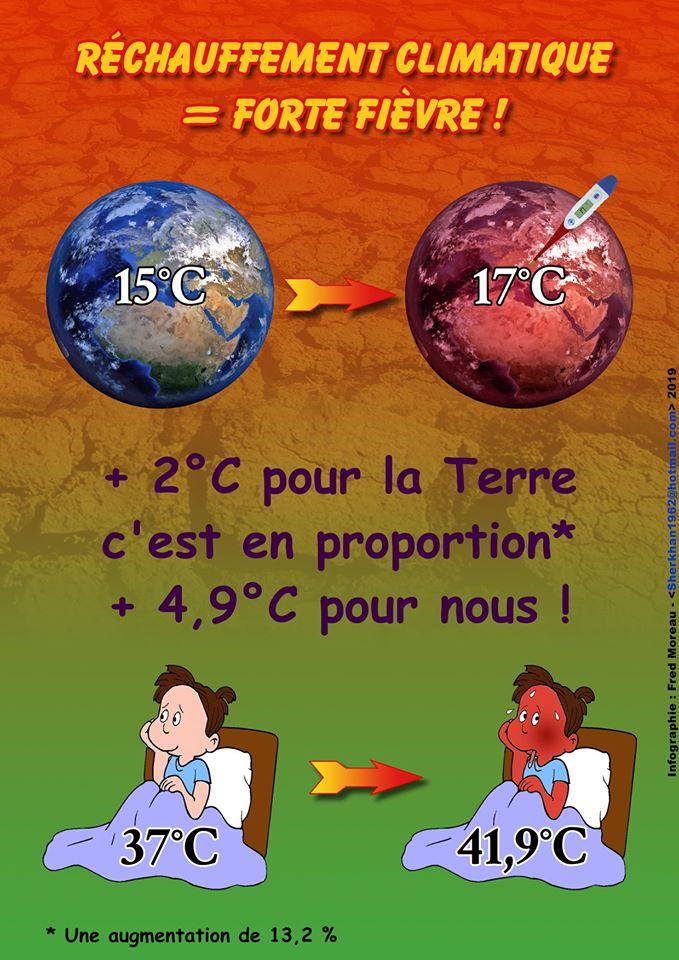 Émergence de la Covid-19 – Le rôle joué par le réchauffement climatique